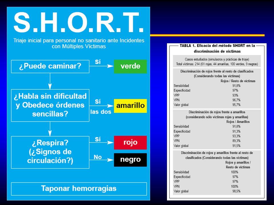 SHORTSHORT