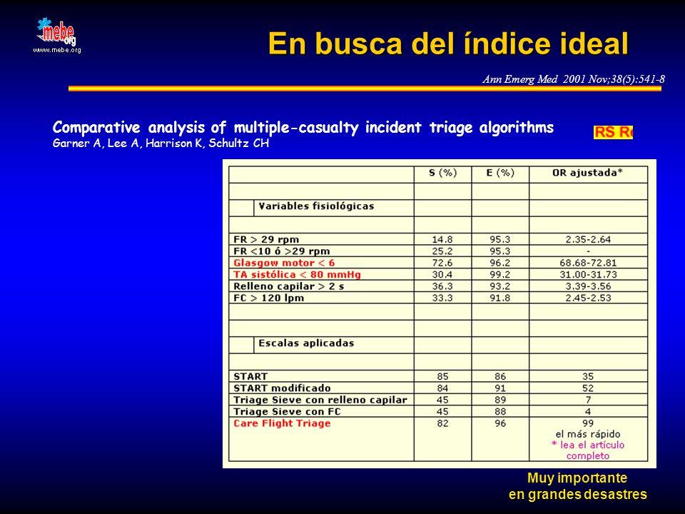 En busca del índice ideal Ann Emerg Med 2001 Nov;38(5):541-8 Comparative analysis of multiple-casualty incident triage algorithms Garner A, Lee A, Har