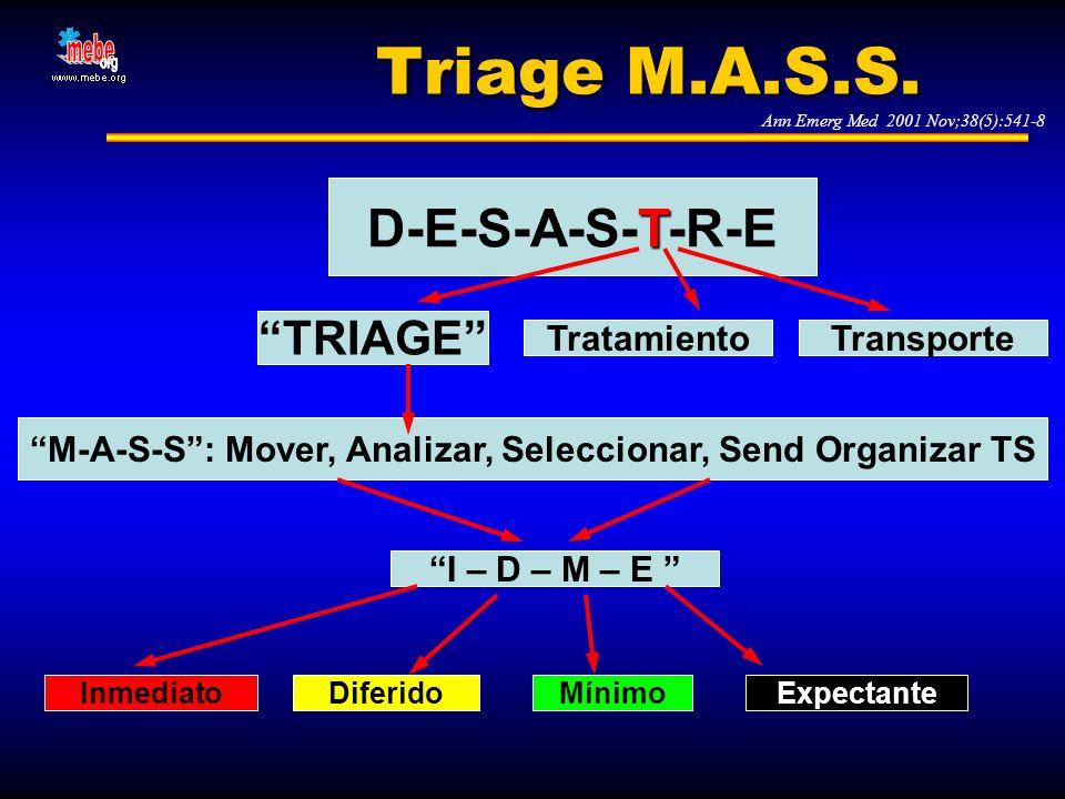 Triage M.A.S.S. T D-E-S-A-S-T-R-E Tratamiento TRIAGE M-A-S-S: Mover, Analizar, Seleccionar, Send Organizar TS I – D – M – E InmediatoDiferidoMínimoExp