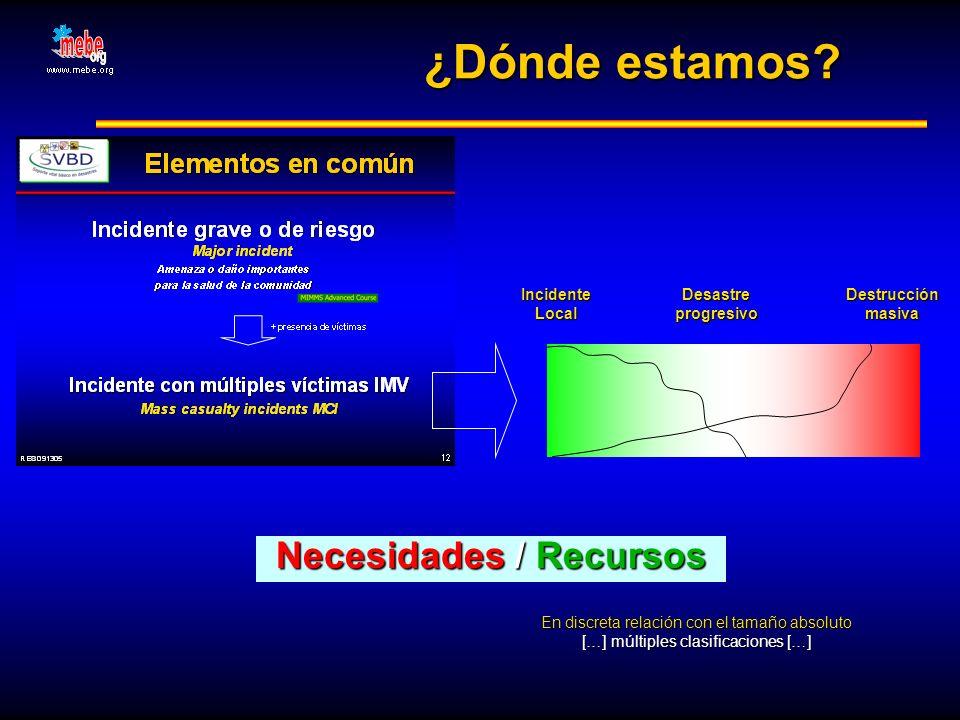 ¿Dónde estamos? En discreta relación con el tamaño absoluto […] múltiples clasificaciones […] Necesidades / Recursos Necesidades / Recursos IncidenteL