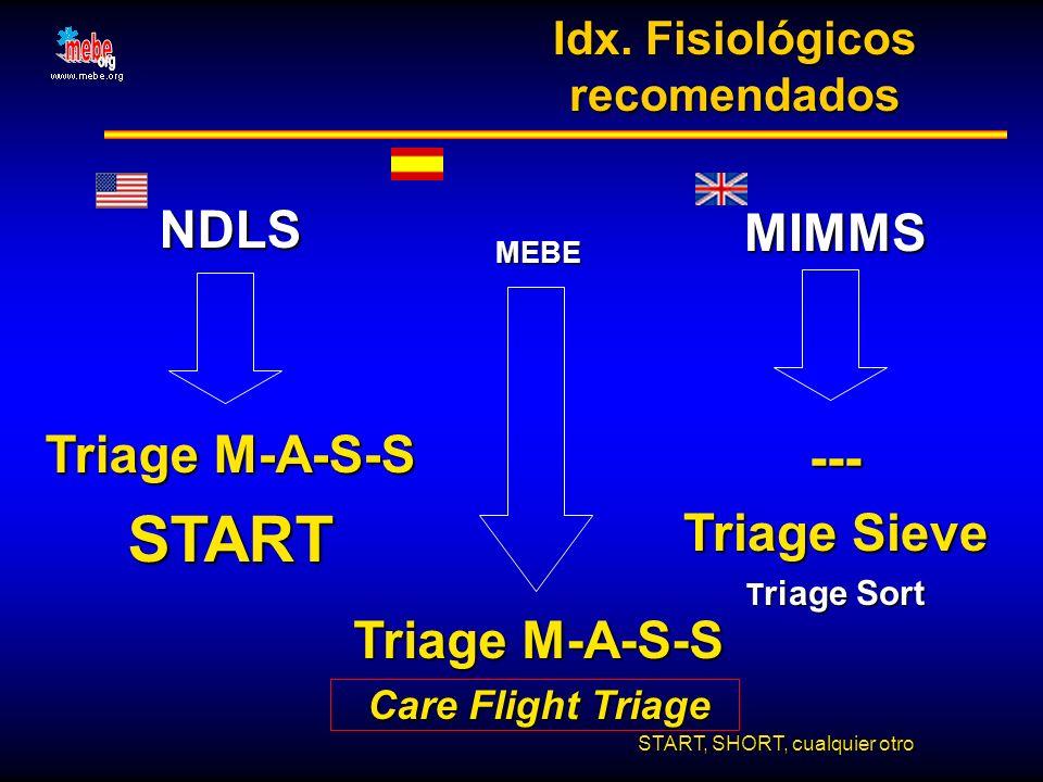 Idx. Fisiológicos recomendados MIMMS--- Triage Sieve T riage Sort NDLS Triage M-A-S-S START MEBE Triage M-A-S-S Triage M-A-S-S Care Flight Triage STAR