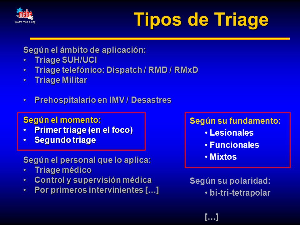 Tipos de Triage Según el ámbito de aplicación: Triage SUH/UCITriage SUH/UCI Triage telefónico: Dispatch / RMD / RMxDTriage telefónico: Dispatch / RMD