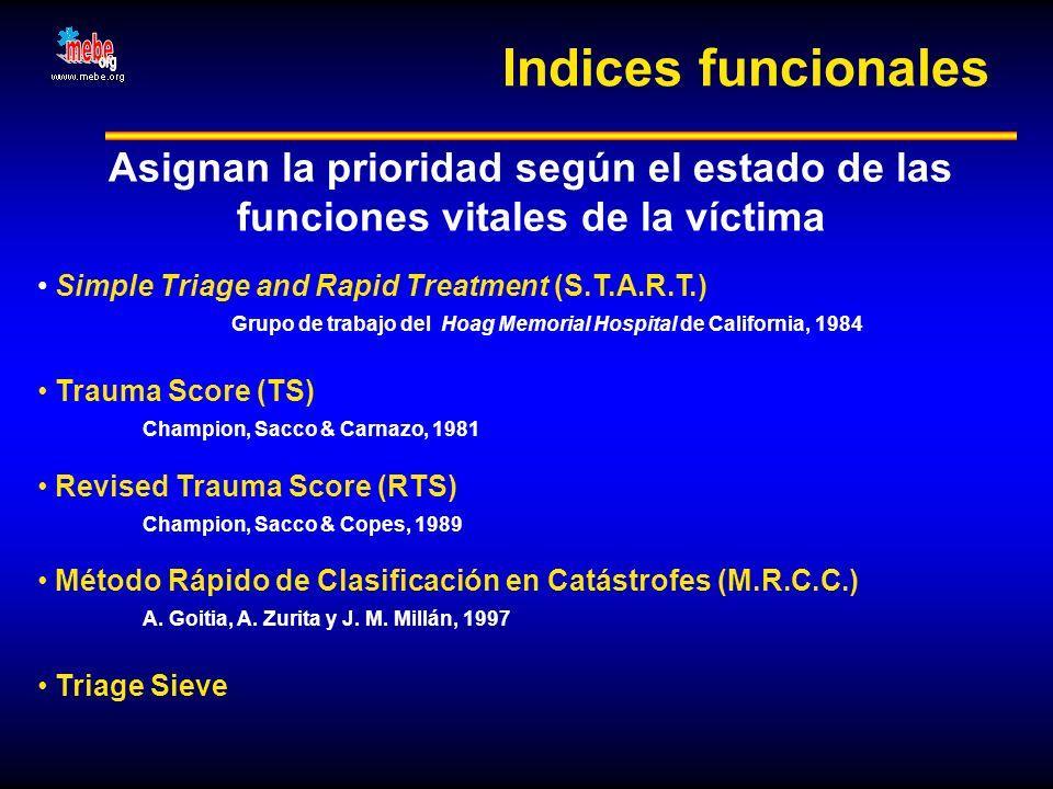 Asignan la prioridad según el estado de las funciones vitales de la víctima Simple Triage and Rapid Treatment (S.T.A.R.T.) Grupo de trabajo del Hoag M