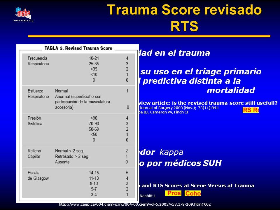 Triage sort Util cuando hay más recursos disponibles Util cuando hay más recursos disponibles Deriva del Triage Revised Trauma Score (TRTS) Deriva del Triage Revised Trauma Score (TRTS) Glasgow 13-15 9-12 6-8 4-5 3 Frecuencia respiratoria 10-29 > 29 > 9 > 1-5 0 TA sistólica 90 ó más 76-89 50-75 1-49 0 Valor codificado 4 3 2 1 0 4 3 2 1 0 3 2 1 0 Mortalidad 1-10 Rojo > 12 % 12 Amarillo 3 % 13 Verde 0.05 % < 3 Expectante Es predictivo http://www.remotemedics.co.uk/downloads/RemoteTriageBobMark.pdfhttp://ec.europa.eu/environment/civil/prote/pdfdocs/disaster_med_final_2002/d6.pdf