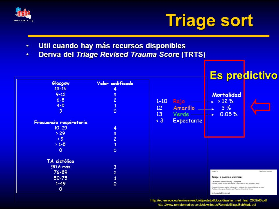 START system Basado en el Triage SortBasado en el Triage Sort Estratificado de acuerdo con el Trauma Score (1981) y el Revised Trauma Score RTS (1989), con S 0.49 y E 0.92Estratificado de acuerdo con el Trauma Score (1981) y el Revised Trauma Score RTS (1989), con S 0.49 y E 0.92 Permite una rápida clasificación de pacientes, que gana en exactitud a medida que se utilizaPermite una rápida clasificación de pacientes, que gana en exactitud a medida que se utiliza Se puede refinar con la escala anatómica.