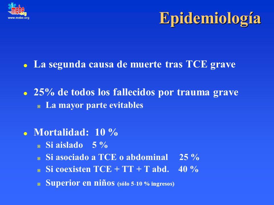 www.mebe.orgEpidemiología l La segunda causa de muerte tras TCE grave l 25% de todos los fallecidos por trauma grave La mayor parte evitables l Mortal