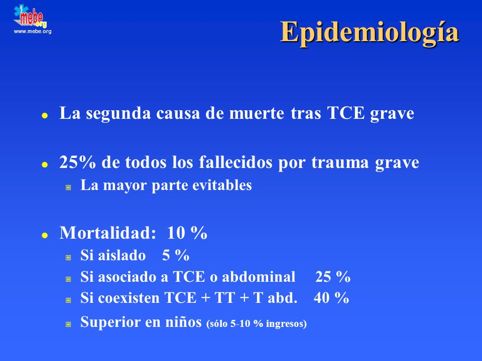 www.mebe.orgPericardiocentesis