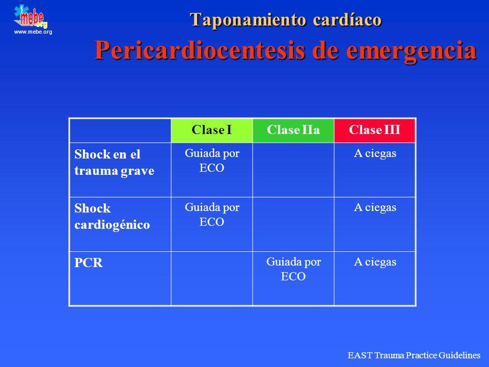 Taponamiento cardíaco Pericardiocentesis de emergencia Clase IClase IIaClase III Shock en el trauma grave Guiada por ECO A ciegas Shock cardiogénico G