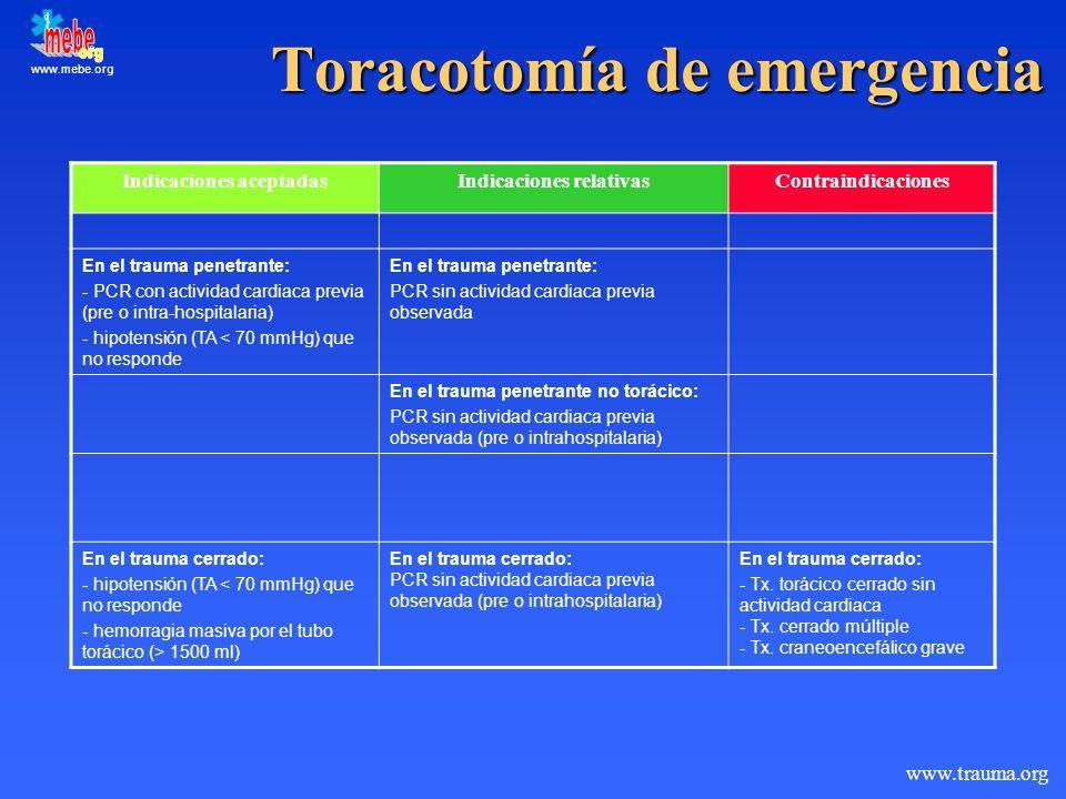 www.mebe.org Toracotomía de emergencia Indicaciones aceptadasIndicaciones relativasContraindicaciones En el trauma penetrante: - PCR con actividad car
