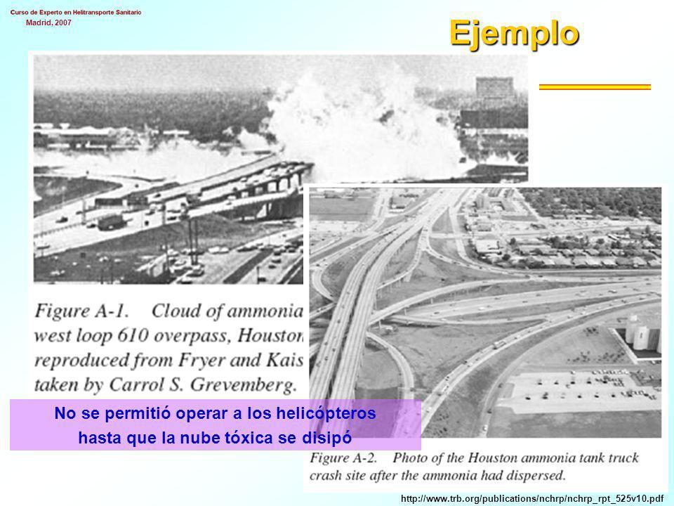 Madrid, 2007 Zona de operación aérea Tan alejada del incidente como sea posible mínimo movimiento de aire En incidente NRBQ-identificado En lugar cont