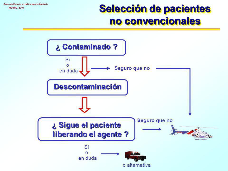 Madrid, 2007Ejemplo Paciente intoxicado por cianuro y/o derivados Retirada de ropas y Decon seca pueden ser útiles.Retirada de ropas y Decon seca pued