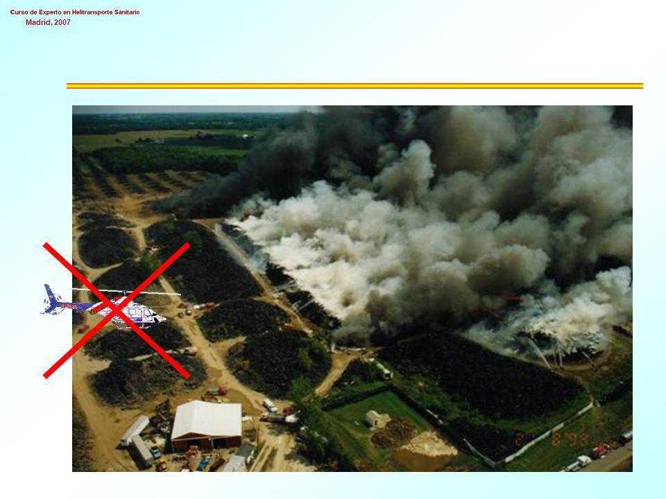Madrid, 2007 Primer problema Operatividad Limitado por climatología. Agentes químicos: atmósferas tóxicas. Agentes biológicos: lo más frecuente. EPI a