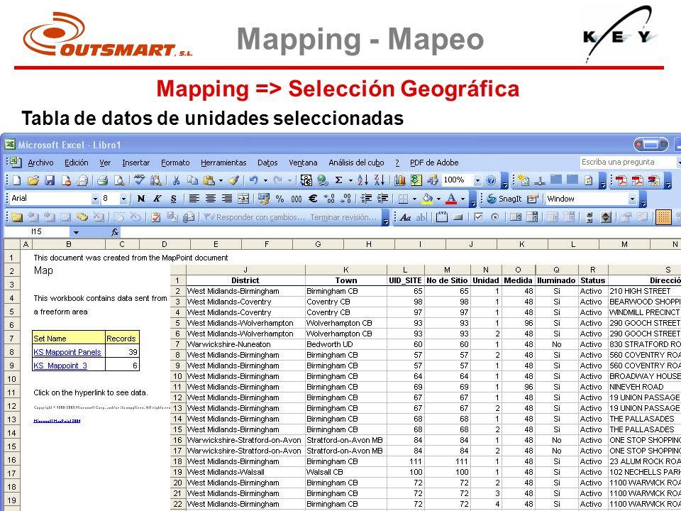Mapping => Selección Geográfica Mapping - Mapeo Tabla de datos de unidades seleccionadas