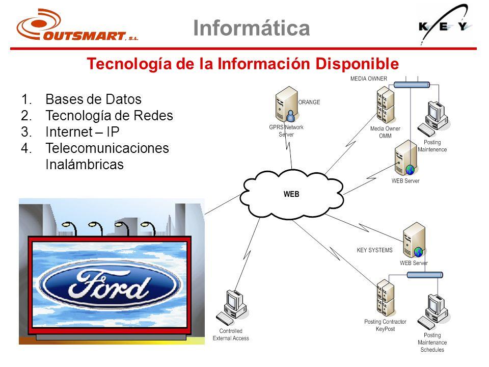 1.Bases de Datos 2.Tecnología de Redes 3.Internet – IP 4.Telecomunicaciones Inalámbricas Informática Tecnología de la Información Disponible