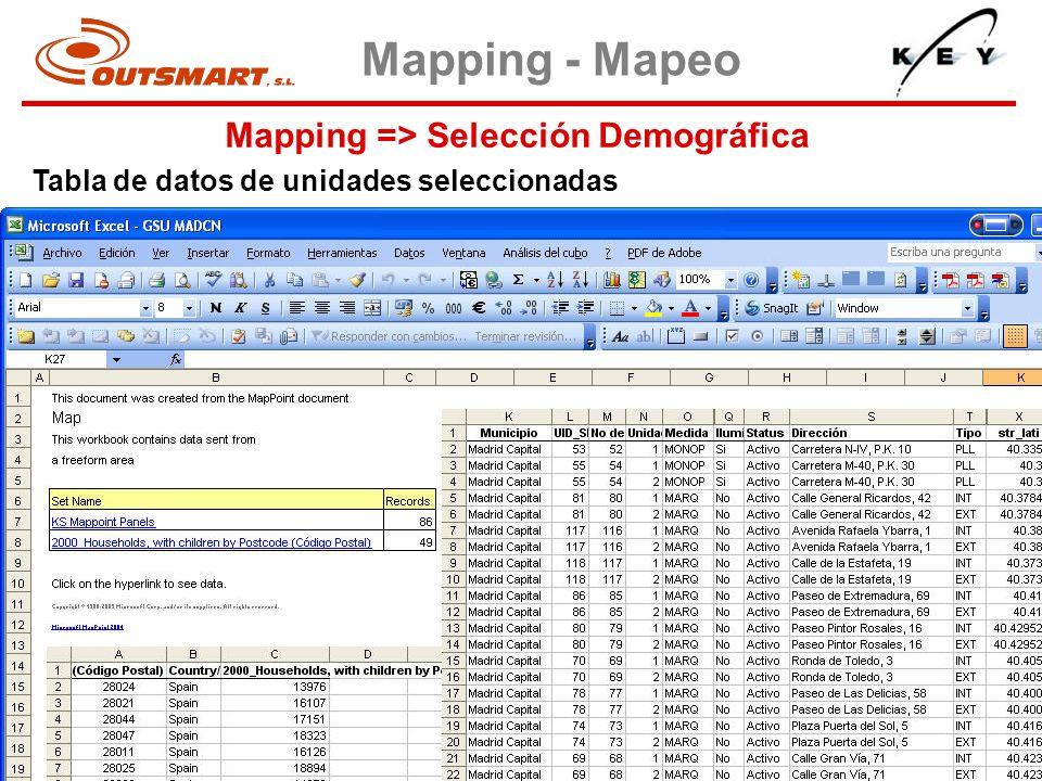Mapping => Selección Demográfica Mapping - Mapeo Tabla de datos de unidades seleccionadas