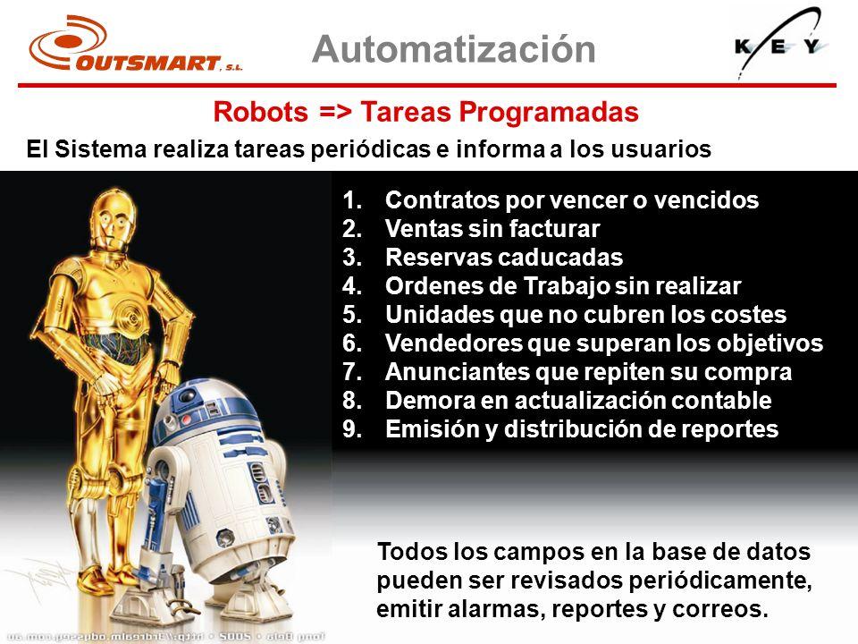 Robots => Tareas Programadas Automatización El Sistema realiza tareas periódicas e informa a los usuarios 1.Contratos por vencer o vencidos 2.Ventas s