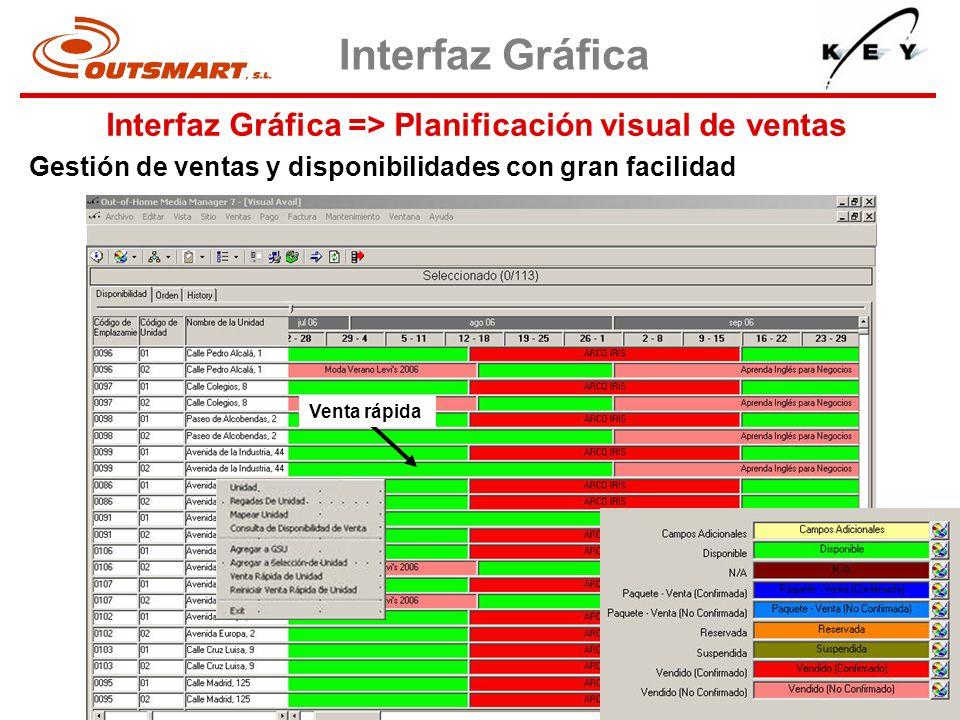 Venta rápida Interfaz Gráfica => Planificación visual de ventas Interfaz Gráfica Gestión de ventas y disponibilidades con gran facilidad
