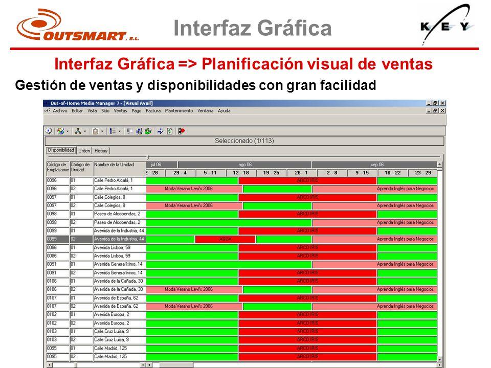 Interfaz Gráfica => Planificación visual de ventas Interfaz Gráfica Gestión de ventas y disponibilidades con gran facilidad