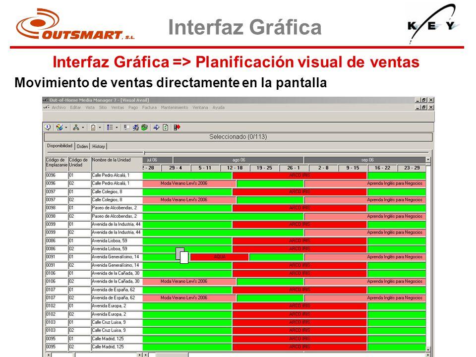 Interfaz Gráfica => Planificación visual de ventas Interfaz Gráfica Movimiento de ventas directamente en la pantalla
