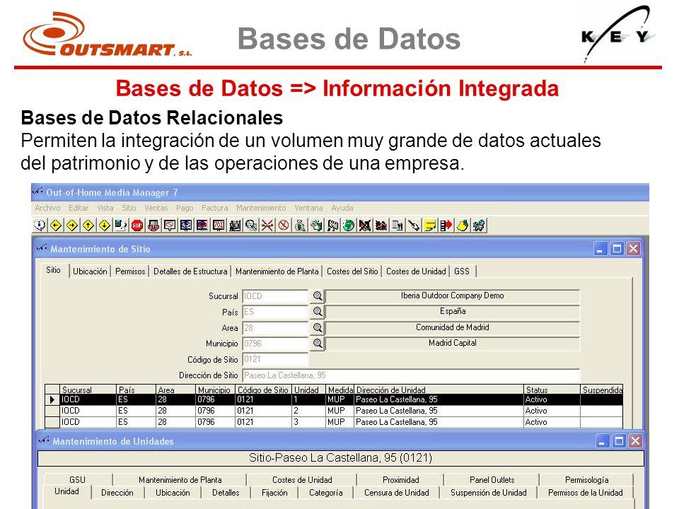 Bases de Datos => Información Integrada Bases de Datos Bases de Datos Relacionales Permiten la integración de un volumen muy grande de datos actuales