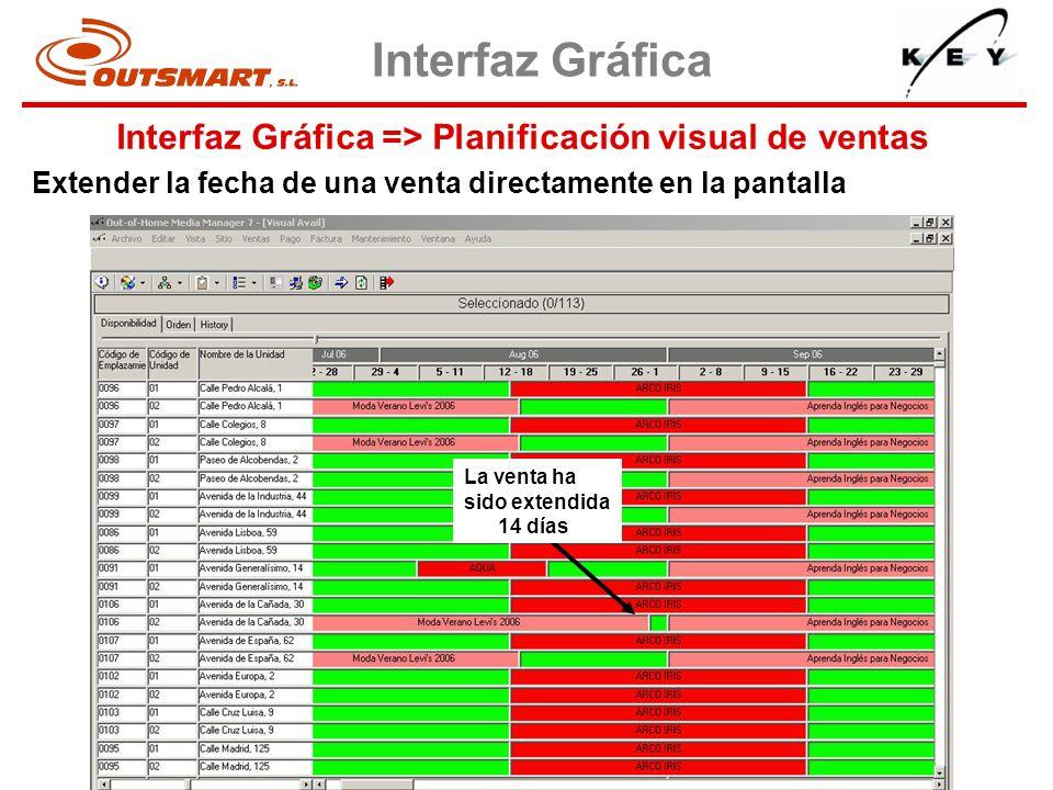 Interfaz Gráfica => Planificación visual de ventas Interfaz Gráfica Extender la fecha de una venta directamente en la pantalla La venta ha sido extend