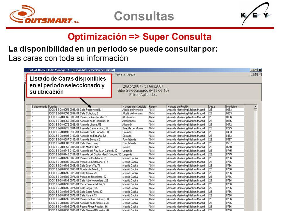 Optimización => Super Consulta La disponibilidad en un periodo se puede consultar por: Las caras con toda su información Listado de Caras disponibles