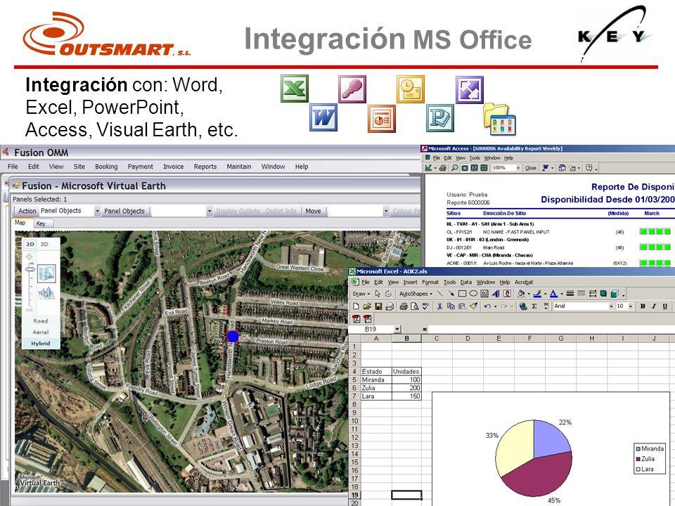 Integración MS Office Integración con: Word, Excel, PowerPoint, Access, Visual Earth, etc.