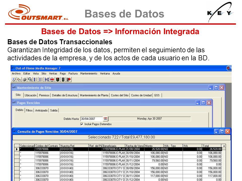 Bases de Datos => Información Integrada Bases de Datos Bases de Datos Transaccionales Garantizan Integridad de los datos, permiten el seguimiento de l