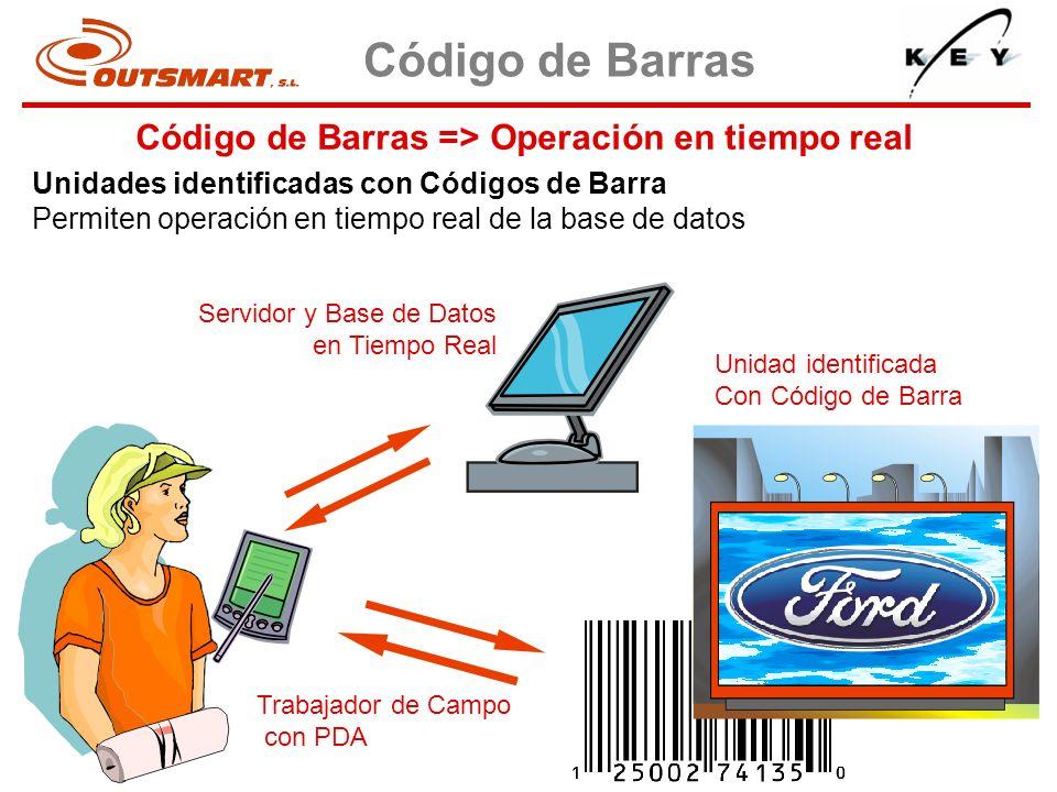 Código de Barras => Operación en tiempo real Código de Barras Unidades identificadas con Códigos de Barra Permiten operación en tiempo real de la base