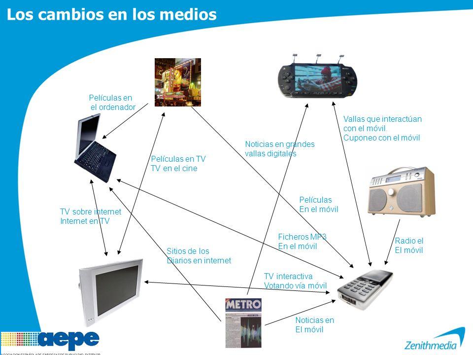 Los cambios en los medios Radio el El móvil Vallas que interactúan con el móvil. Cuponeo con el móvil Noticias en grandes vallas digitales Películas E