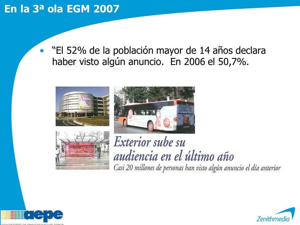 En la 3ª ola EGM 2007 El 52% de la población mayor de 14 años declara haber visto algún anuncio. En 2006 el 50,7%.