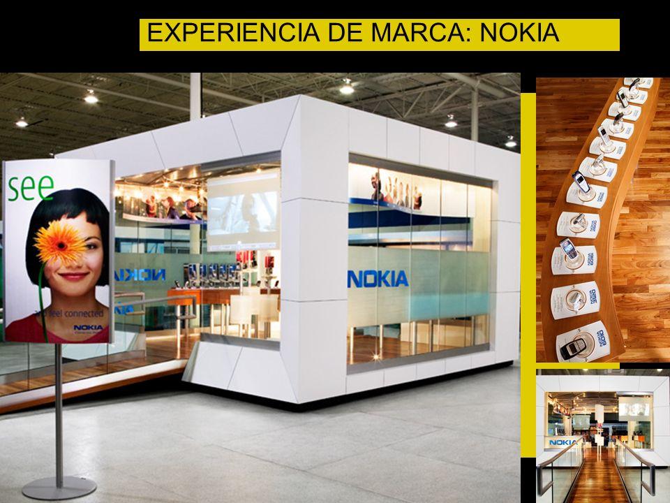 EXPERIENCIA DE MARCA: NOKIA