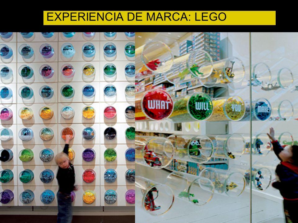 EXPERIENCIA DE MARCA: LEGO