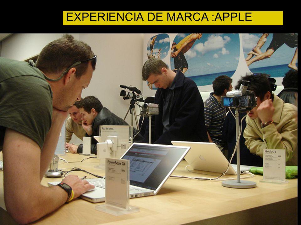 EXPERIENCIA DE MARCA :APPLE