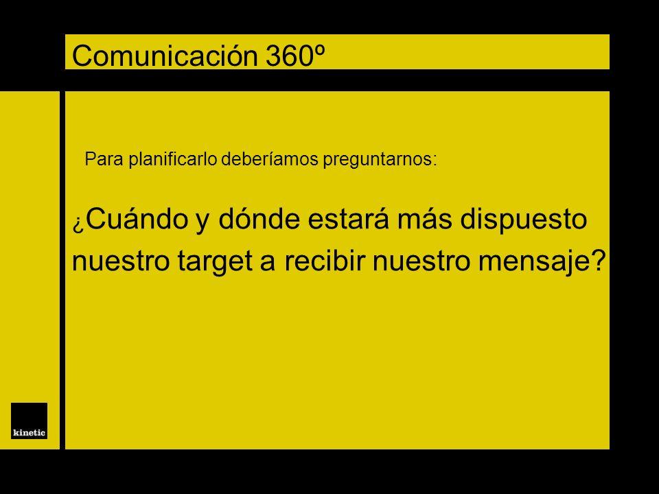 Comunicación 360º Para planificarlo deberíamos preguntarnos: ¿ Cuándo y dónde estará más dispuesto nuestro target a recibir nuestro mensaje?