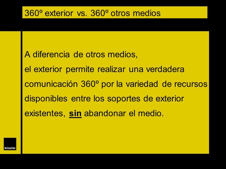 360º exterior vs. 360º otros medios A diferencia de otros medios, el exterior permite realizar una verdadera comunicación 360º por la variedad de recu
