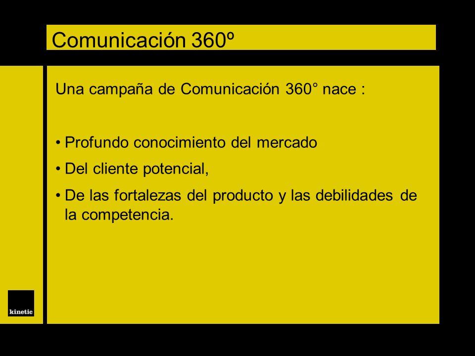 Comunicación 360º Una campaña de Comunicación 360° nace : Profundo conocimiento del mercado Del cliente potencial, De las fortalezas del producto y la