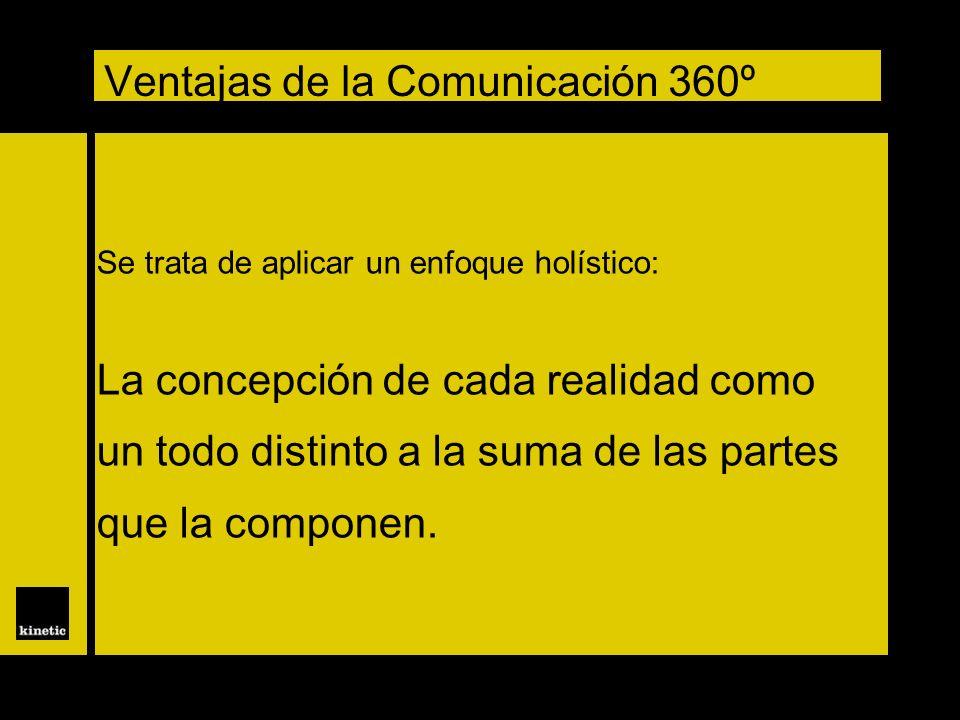Ventajas de la Comunicación 360º Se trata de aplicar un enfoque holístico: La concepción de cada realidad como un todo distinto a la suma de las parte