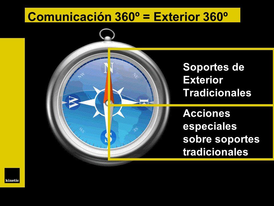 Comunicación 360º = Exterior 360º Soportes de Exterior Tradicionales Acciones especiales sobre soportes tradicionales