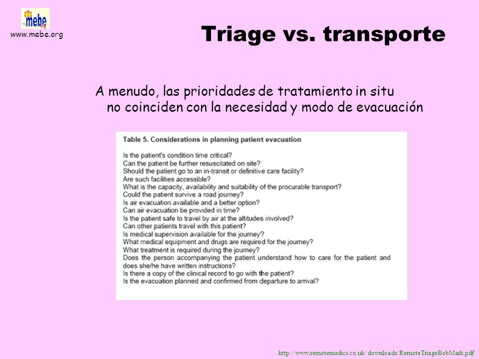 www.mebe.org Conducta en la escena Resumen Triage Tratamiento Transporte T Seguridad Rescate Decontaminación Es necesario re-evaluar todas las interve