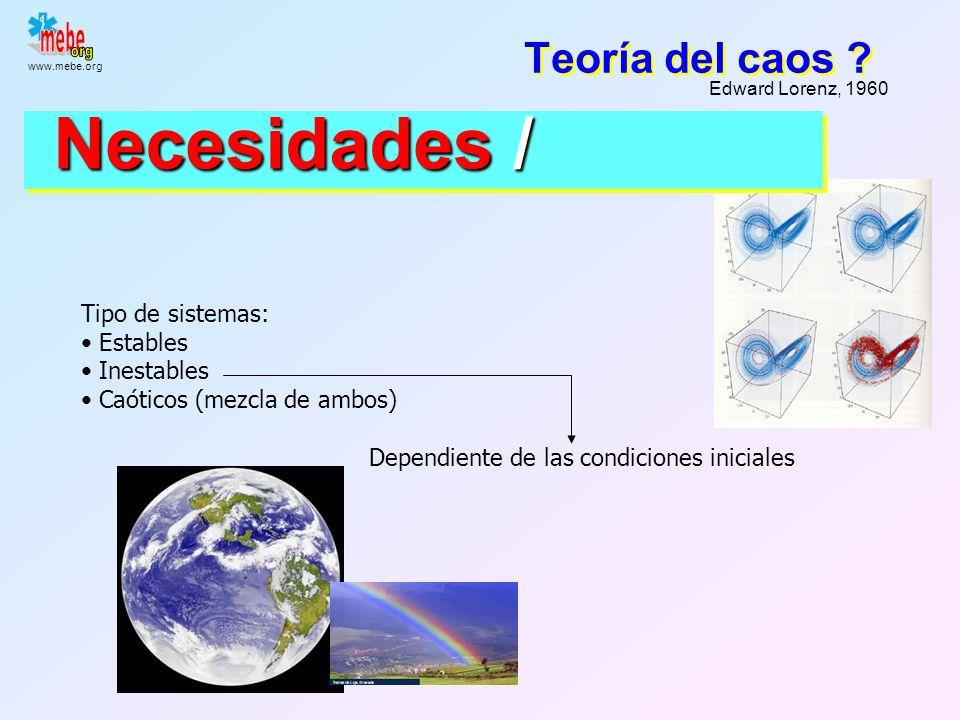 www.mebe.org ¿Cómo puedo estudiar? Necesidades / Necesidades / Forma tradicional: Mapa de riesgossobre incidentes ya sucedidos Plan genérico – planes