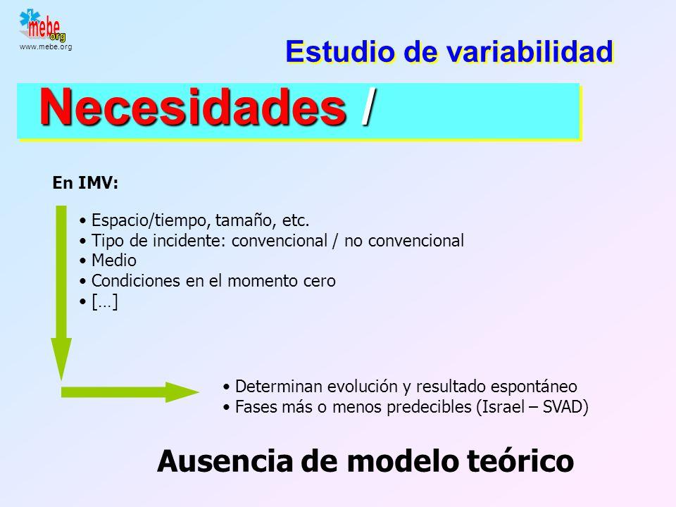 www.mebe.org Teoría del caos ? Necesidades / Necesidades / Tipo de sistemas: Estables Inestables Caóticos (mezcla de ambos) Dependiente de las condici