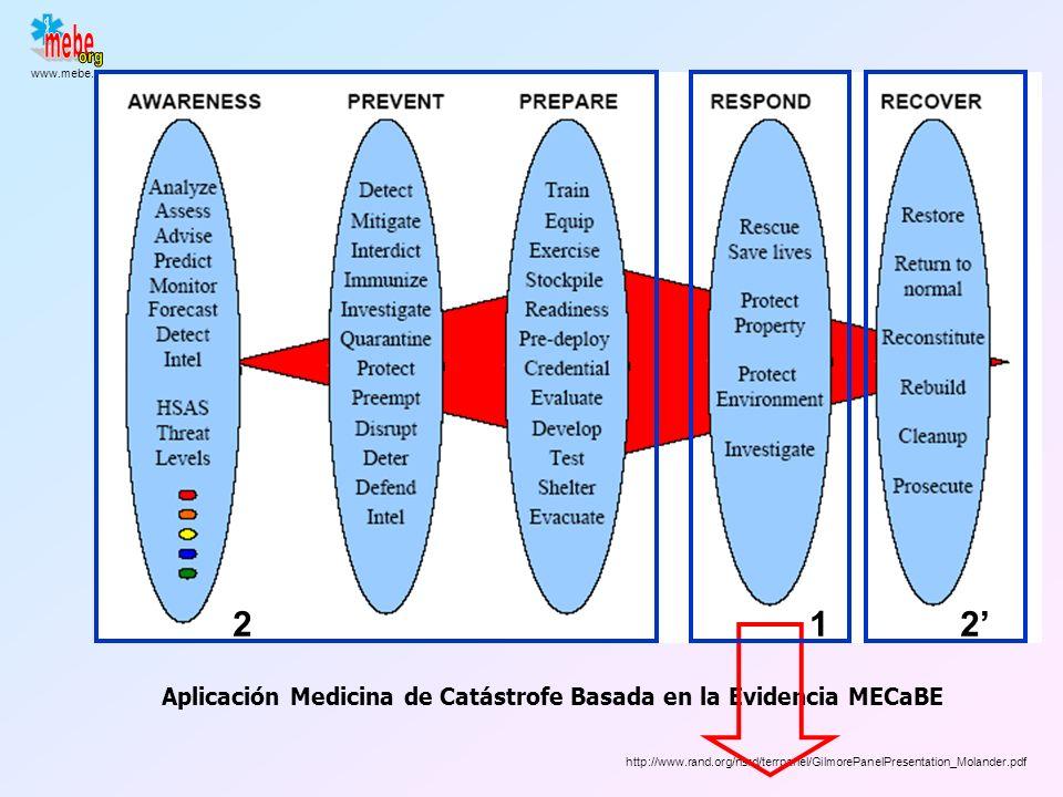 www.mebe.org En el Centro Coordinador