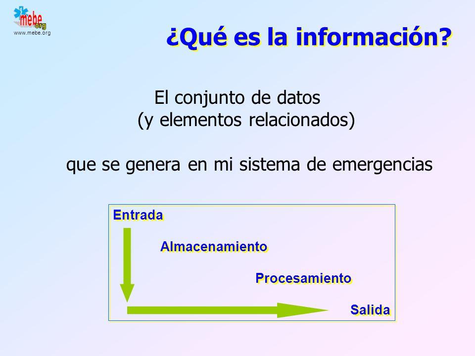 www.mebe.org Flujo de información en Incidentes con Múltiples Víctimas Alfredo Serrano Moraza María Jesús Briñas Freire