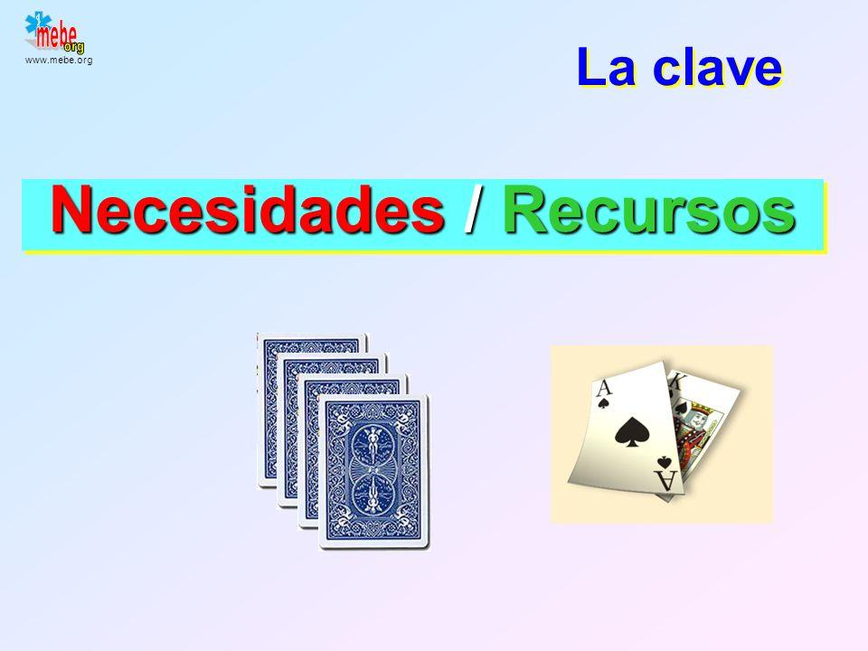 www.mebe.org En discreta relación con el tamaño absoluto […] múltiples clasificaciones […] IMV / Catástrofes Necesidades / Recursos Necesidades / Recu