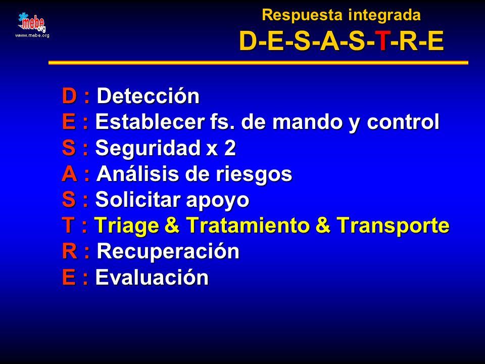 D : Detección E : Establecer fs. de mando y control S : Seguridad x 2 A : Análisis de riesgos S : Solicitar apoyo T : Triage & Tratamiento & Transport