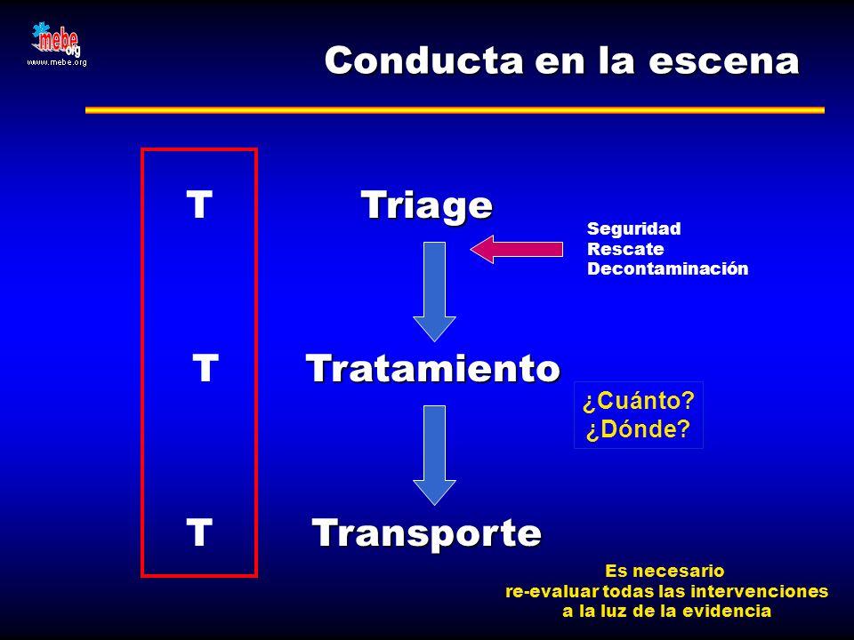 Conducta en la escena Triage Tratamiento TratamientoTransporte T Seguridad Rescate Decontaminación Es necesario re-evaluar todas las intervenciones a