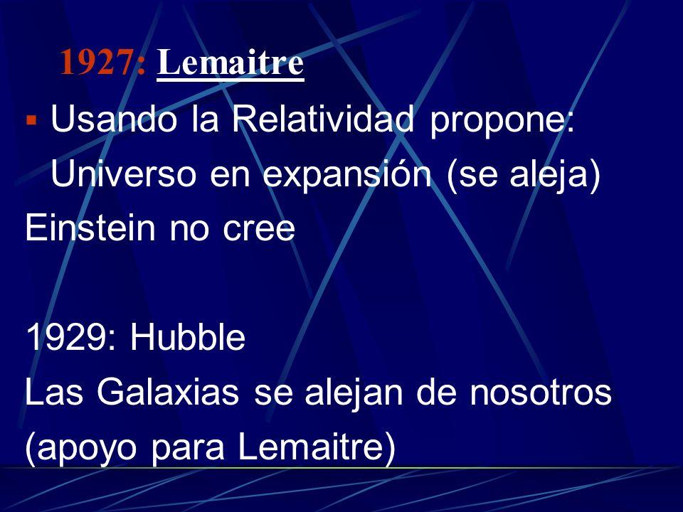 II. TEORÍA DEL BIG-BANG 1915: Einstein Teoría General de la Relatividad 1 a vez en estudiar el U en conjunto El U es estable y eterno... Pero cambiaba