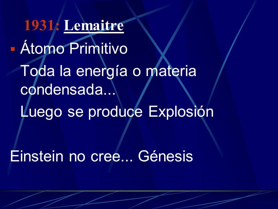1927: Lemaitre Usando la Relatividad propone: Universo en expansión (se aleja) Einstein no cree 1929: Hubble Las Galaxias se alejan de nosotros (apoyo