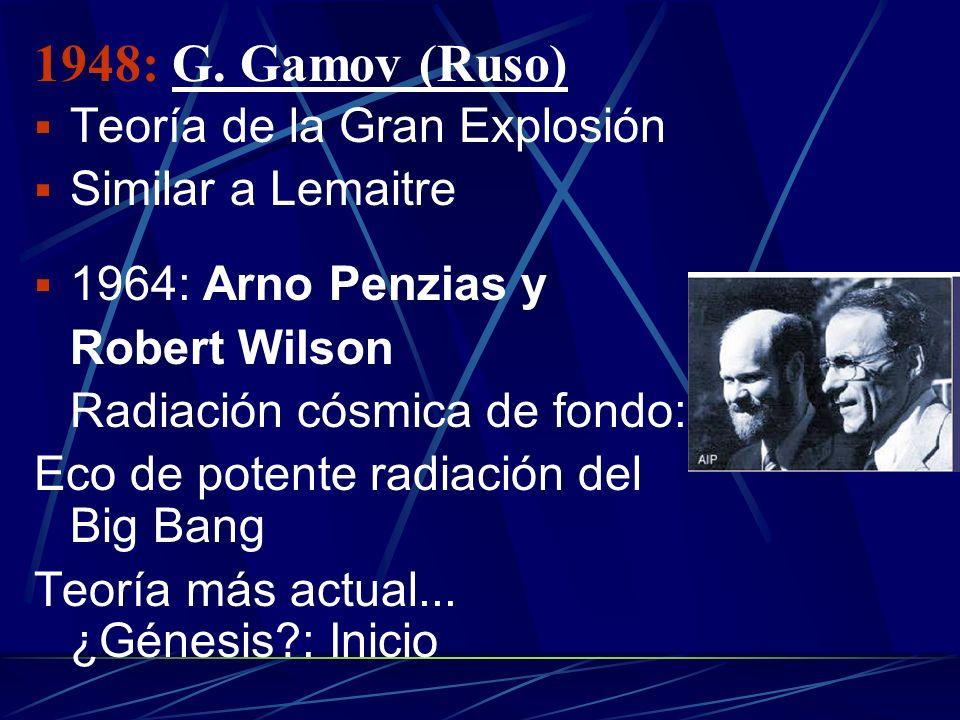 1931: Lemaitre Átomo Primitivo Toda la energía o materia condensada... Luego se produce Explosión Einstein no cree... Génesis